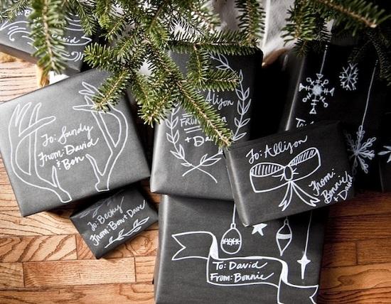 chalkboard package